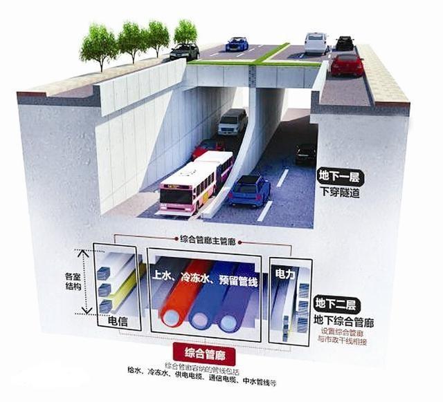 地下综合管廊