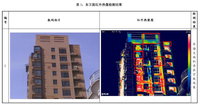 外墙空鼓-红外热像检测